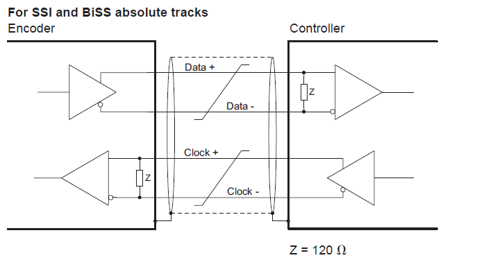 162678i46E499CC0C2DD0CF?v=1.0 reading absolute ssi encoder with x series usb 6363 discussion kubler encoder wiring diagram at soozxer.org