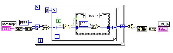 Calculating crc for modbus rtu.