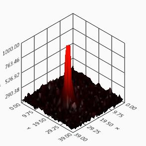 3D graph.png