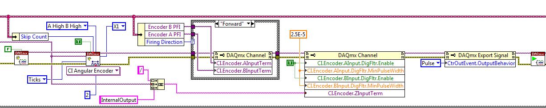 quadrature encoder based triggering - NI Community - National