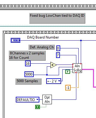 Solved: how to add text to the block diagram - NI Community - National  InstrumentsNI Community - National Instruments