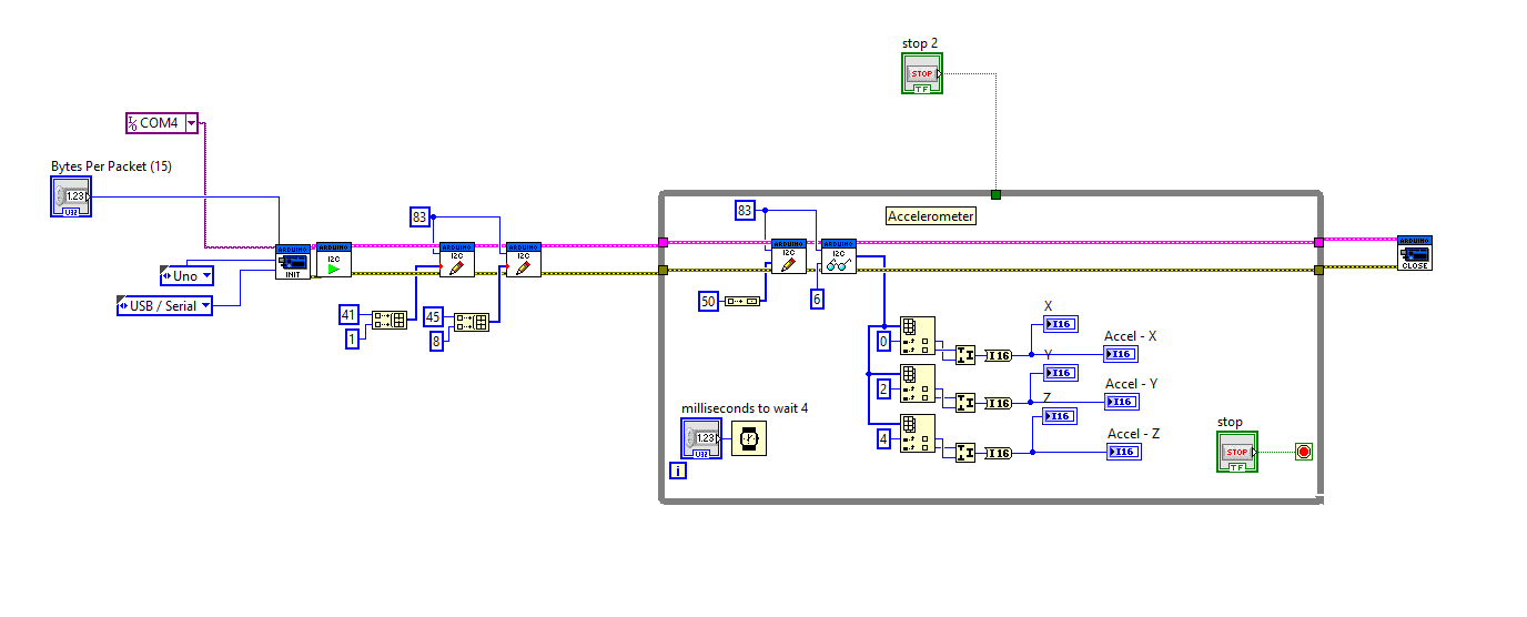 Labview and arduino uno discussion forums national