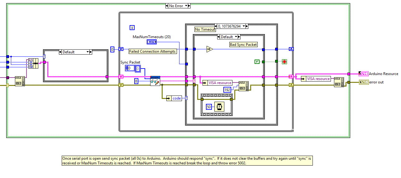labview and arduino uno page 2 discussion forums national rh forums ni com Block Diagram of EEG Stepper Motor LabVIEW