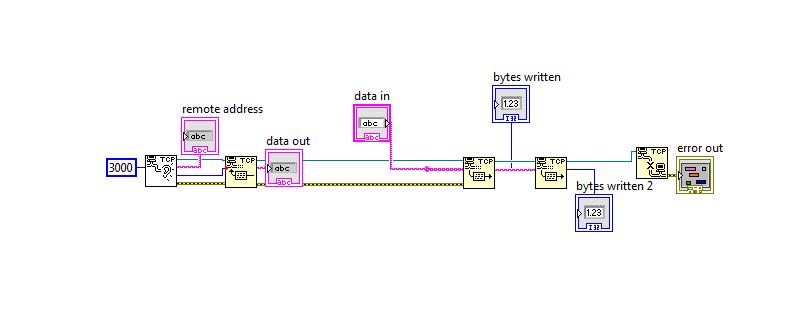 TCP_IP_UR5.PNG