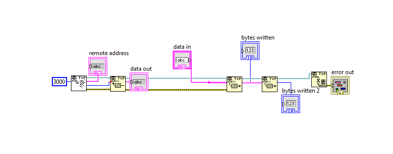 TCP/IP connection between PC and UR5 Universal Robot - NI Community