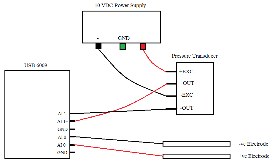 solved  help setting up usb 6009 for experiment