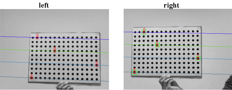 Camera extrinsic parameters in stereo vision calibration and