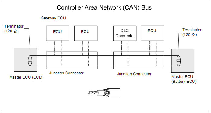 Can Bus Wiring Schematic - Simple Wiring Diagrams Can Bus Wiring Schematic Mru Mack on