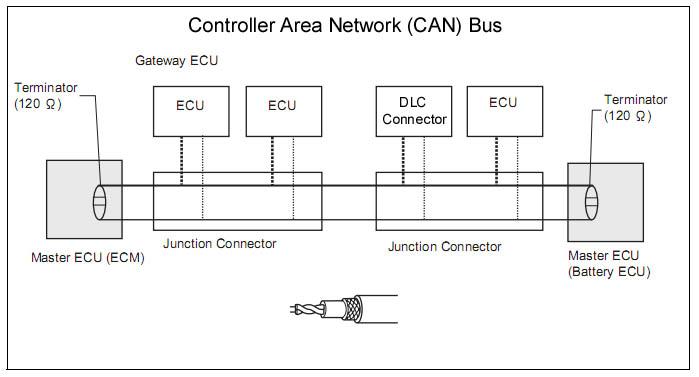 can bus wiring diagram jaguar x type can bus wiring diagram wiring rh parsplus co jaguar x type can bus wiring diagram audi can bus wiring diagram