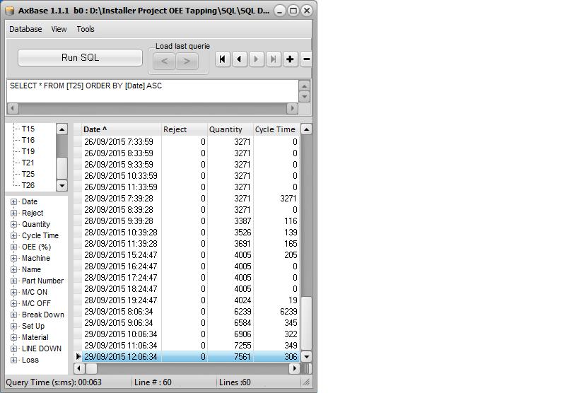 HPDM 4 6 - SQL database Question - eehelp com