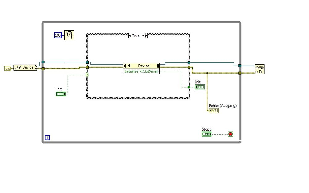 Implementing an IVI in labview - eehelp com