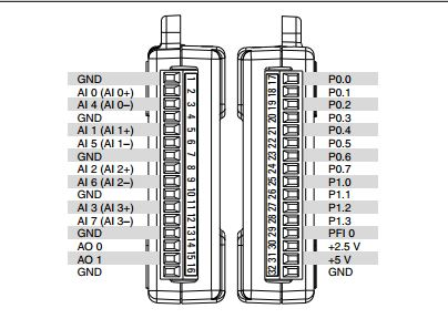 ni usb 6008 wiring diagram usb webcam wiring diagram
