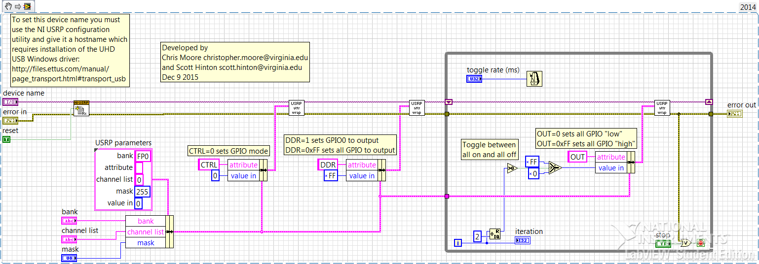 New USRP B200 & B210,Labview support ? - Page 2 - NI