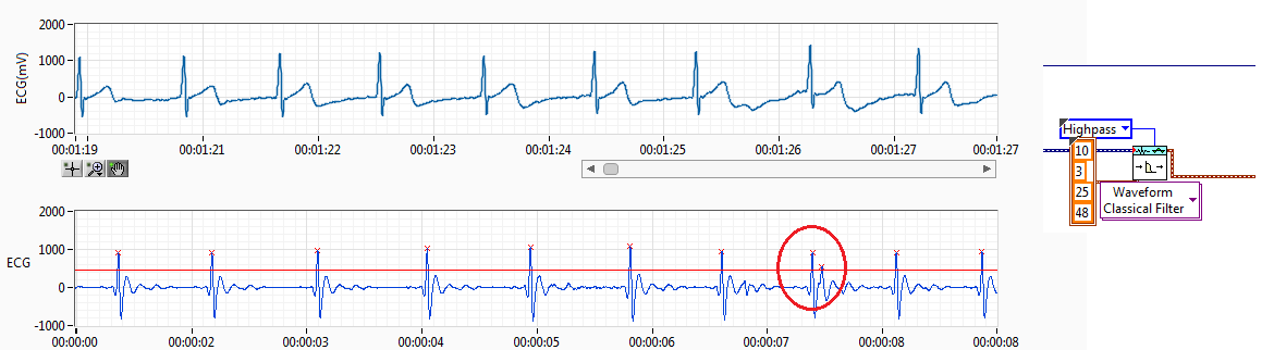 how to get pulse index from an ecg labchart