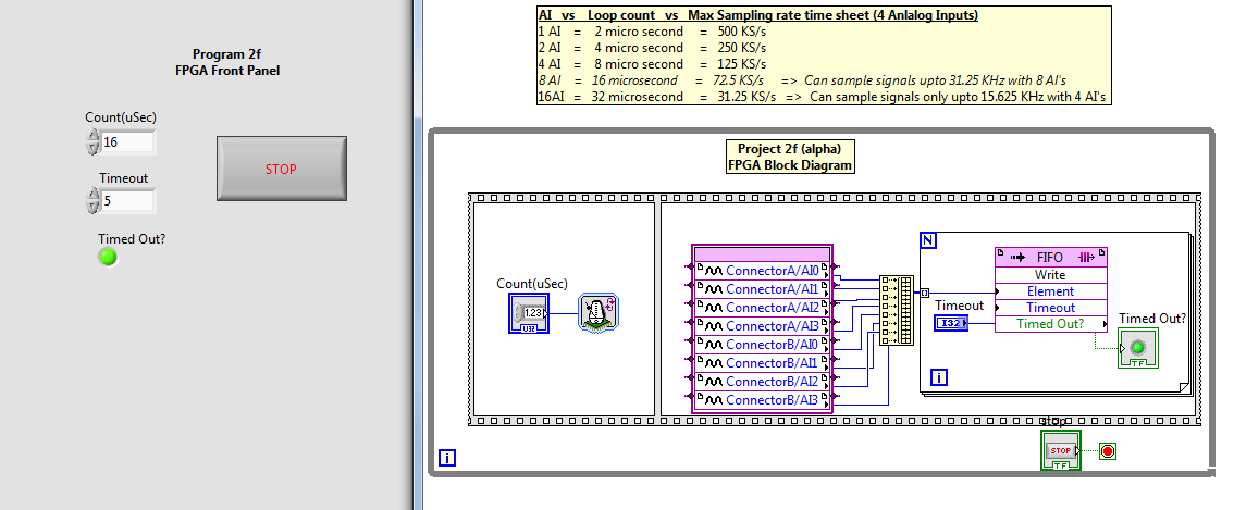 Solved: myRIO sampling rate - Discussion Forums - National Instruments