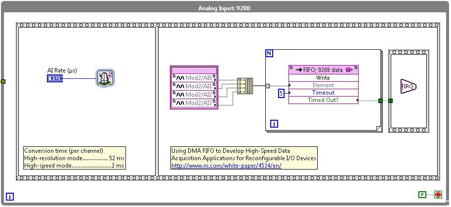 Solved: FPGA Interrupts: Buffered? - NI Community - National Instruments