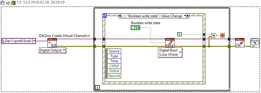Controlling A Solenoid Valve Using Ni Usb-6008