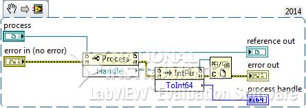 Process handle.png