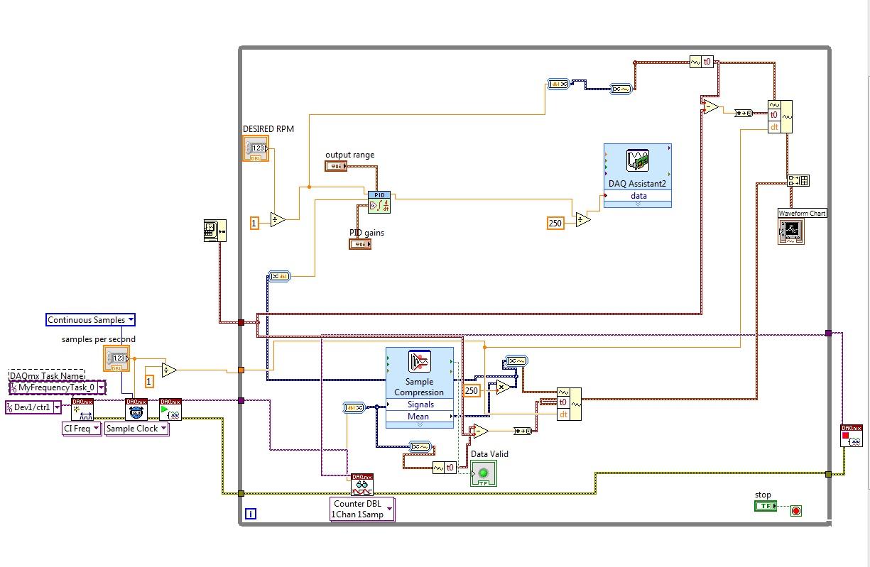 Fine Heat Probe Pid Wiring Diagram Illustration - Electrical Diagram ...