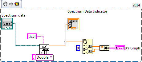 Solved excel v to plot xy discussion forums national instruments xy graphg ccuart Gallery