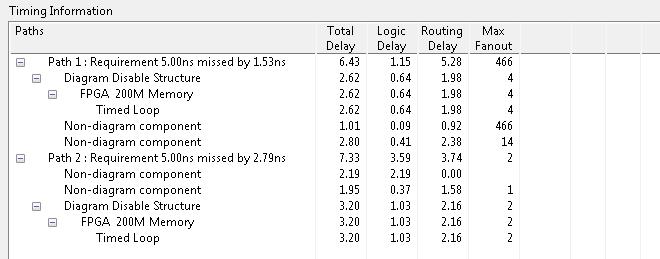 Timing error.PNG