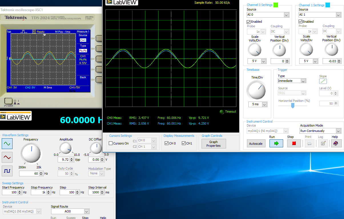 Solved Half Wave Rectified Filtered Circuit Oscilloscope The Two Diodes Are Part Of 37 A Bridge Rectifier Used In This Satifies My Simple Comparison To Multisim Since I Have Been Here For Few Hours Playing With Analog Input Probes Know Something Is
