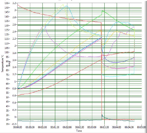 TC_Graph.png