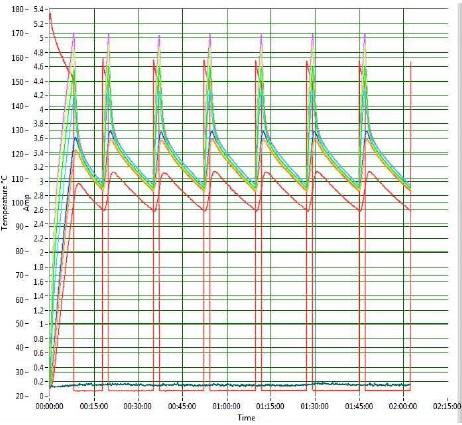 Good Graph.bmp