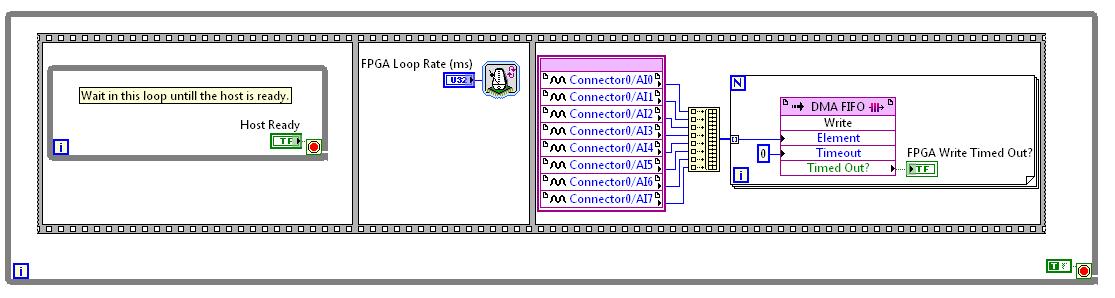 Fifo interface between arm and fpga on de1-soc | hackaday. Io.