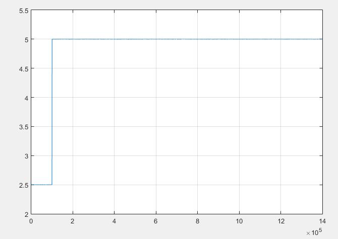 voltage_transition.PNG