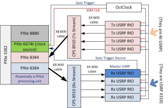 USRP RIO TDD RF Switch - eehelp com