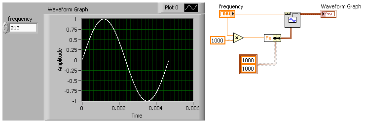how can i generate only one period of sine wave - NI Community