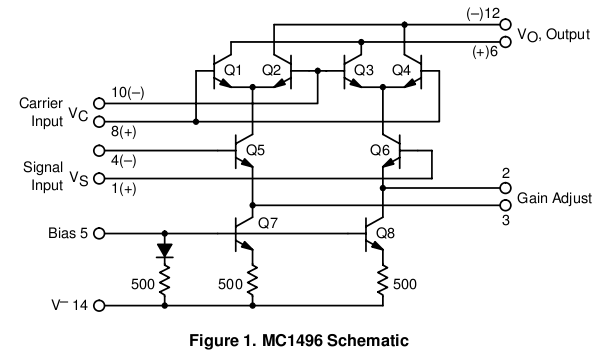 Solved: Looking for MC1496 - any custom part library? - NI Community