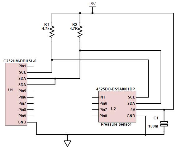 I2C communications using FTDI MPSSE Cable and TE Pressure Sensor