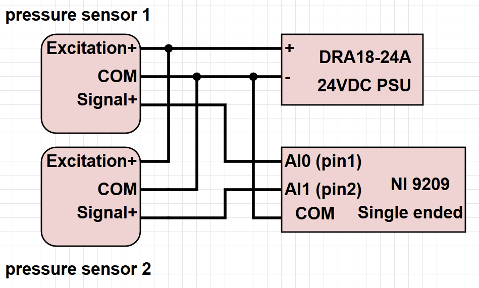 Solved: Connect 3 wire sensor to NI 9209 correct way - Discussion ...