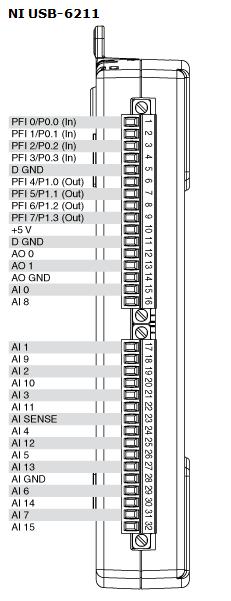 Reading digitalized potentiometer values from NI USB-6211