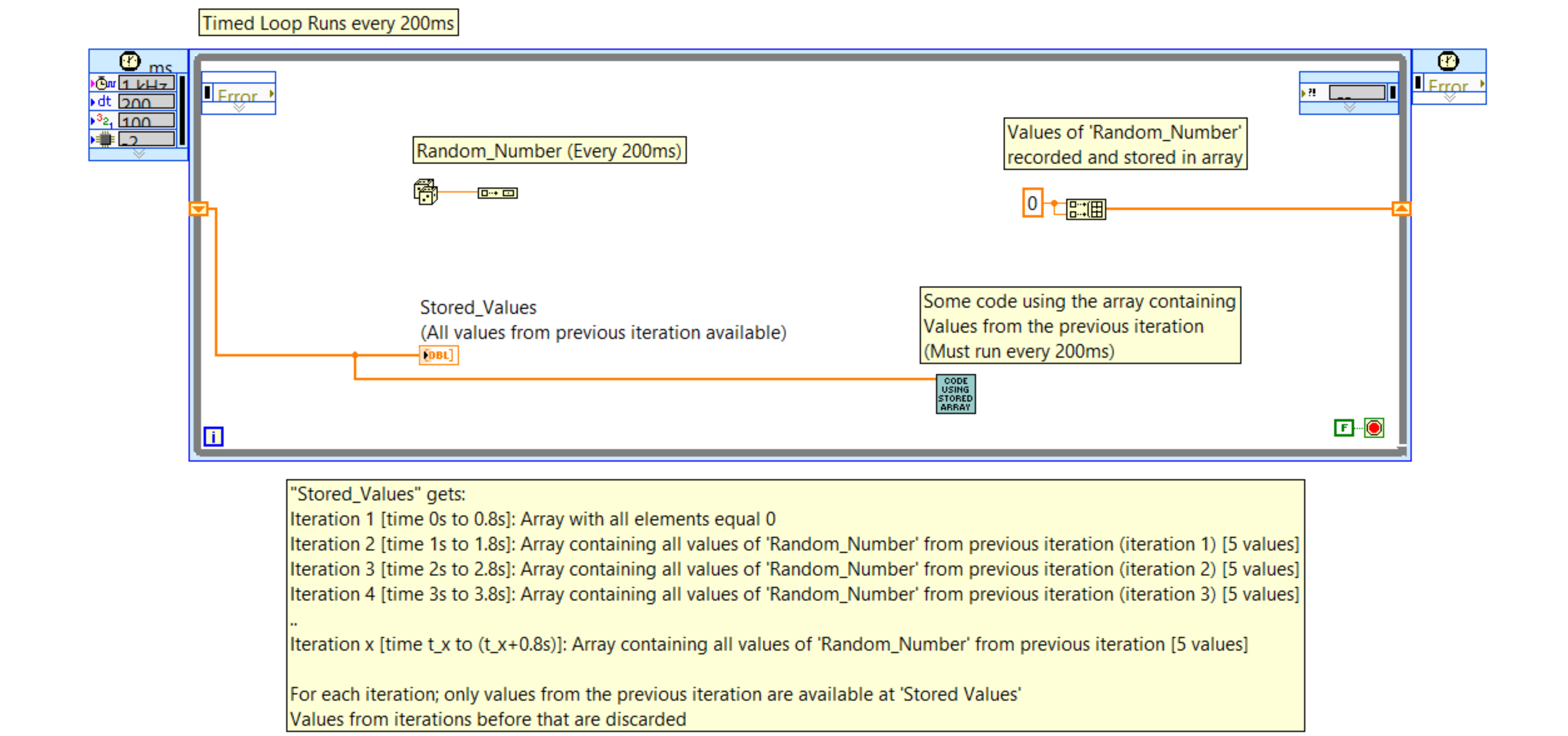 Iteration_Screenshot_PNG.png