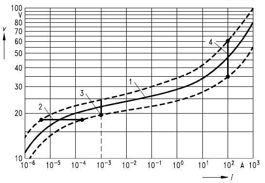 IV Curve.jpg