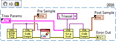 Triaxial Logic.png