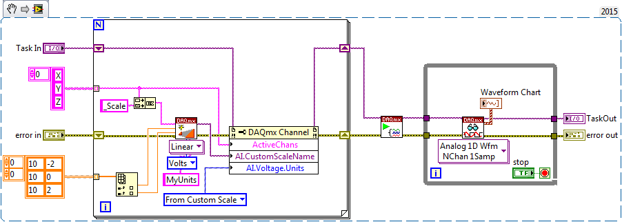 DAQmx Set Custom Scale-2.png