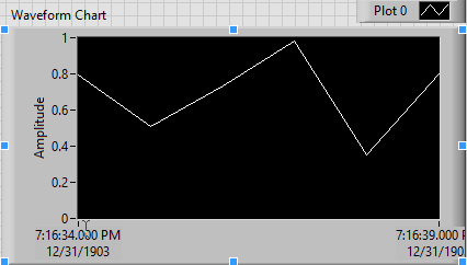 Waveform FP.png