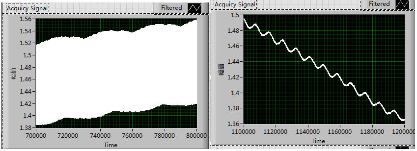 Details of the acquist signal.jpg