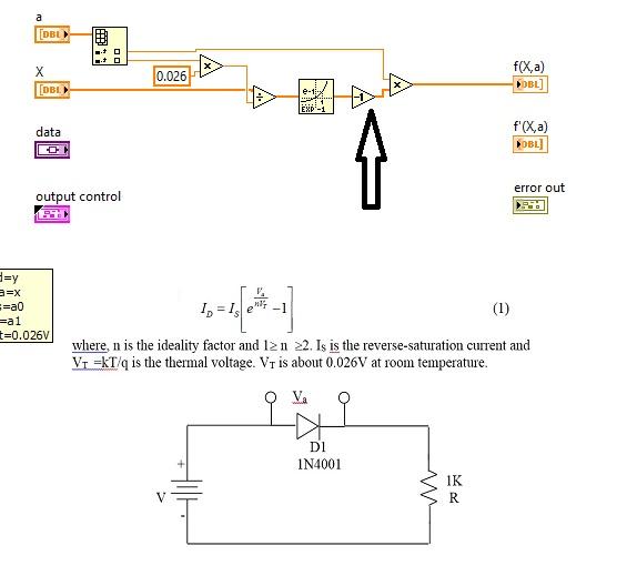 DiodeEquationModel.vi_Block_Diagram.jpg