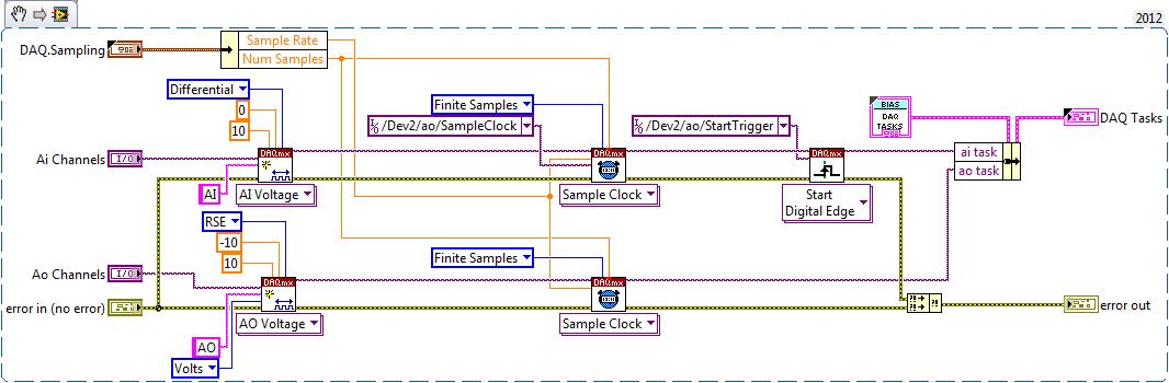 Create DAQ Tasks.png