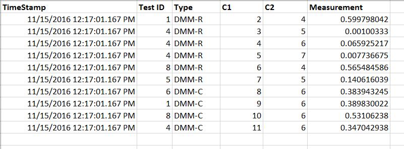 TDMS_Format.PNG
