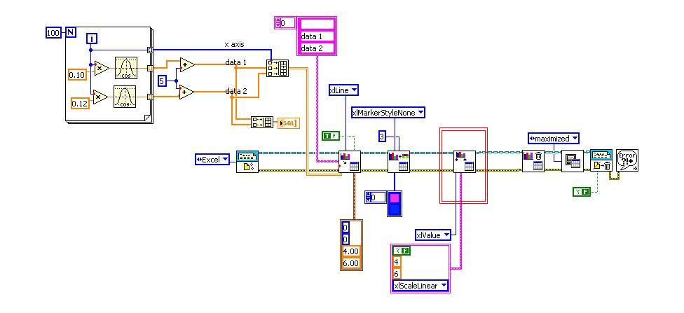modify x axis display of an excel graph proper board discussion rh forums ni com block diagram using excel block diagram using excel