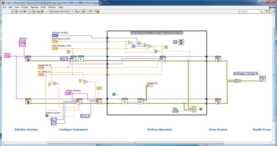 Getting Started with LabVIEW and Analog Discovery 2 – NI