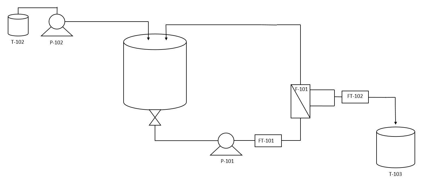 Implementing Pid Control Loop Between Flow Meter And Pump