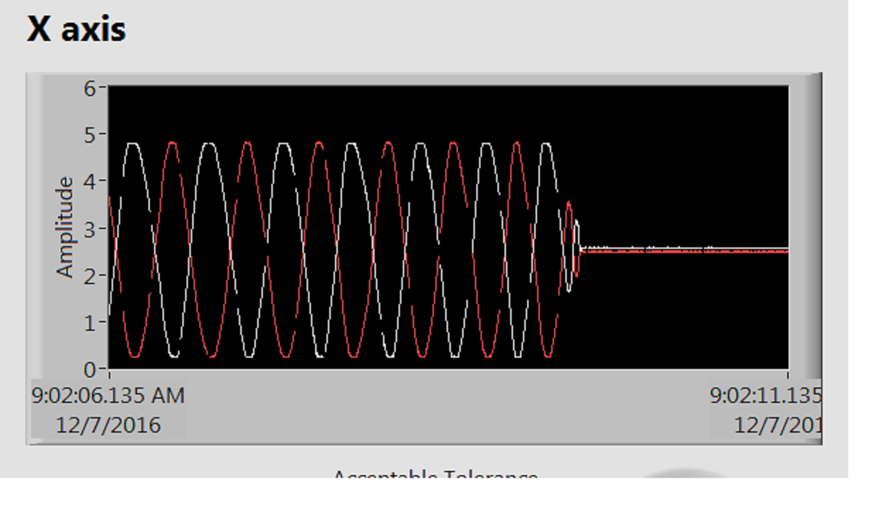 Graph screen shot.png