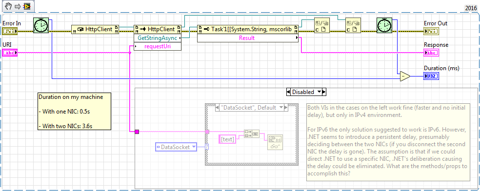 Exp - Reading HTTP Response with .NET.png